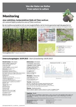 Trüffel-Poster der Trüffelschule: Monitoring einer Trüffelstelle
